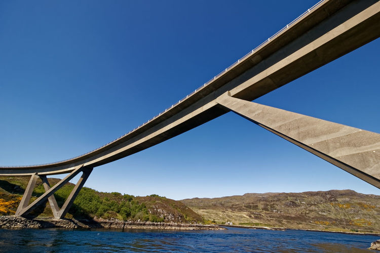 Low Angle View Of Bridge Over River Against Clear Blue Sky