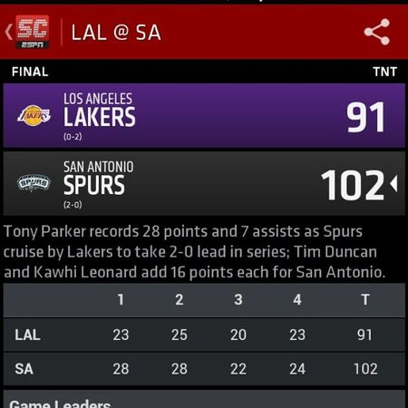Thank God for SportsCenter Mobile . ....Lakers. what happened to Yall?