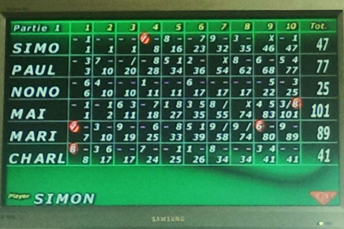 Le Bowling vraiment pas piqué des hannetons. 😇 Bowling Time First Eyeem Photo