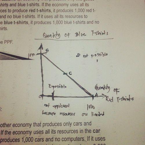 Jusko Lord Economics Cartesianplane