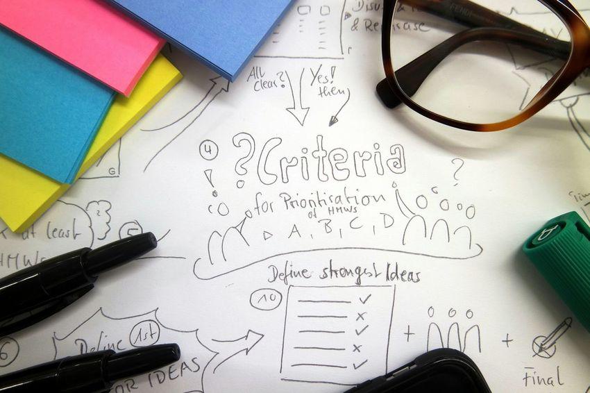 Innovation Design Thinking Creativity Ideation