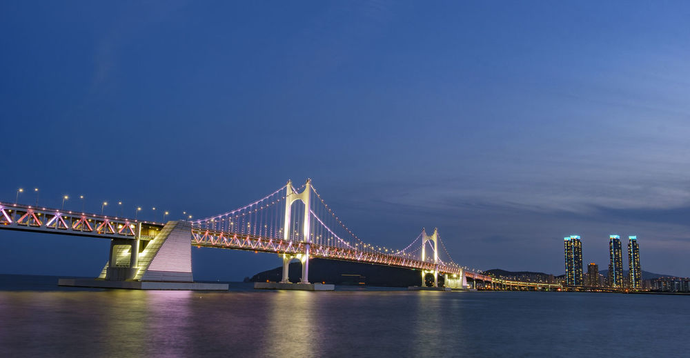 Panorama view of busan gwangandaegyo bridge  at haeundae beach in busan korea.