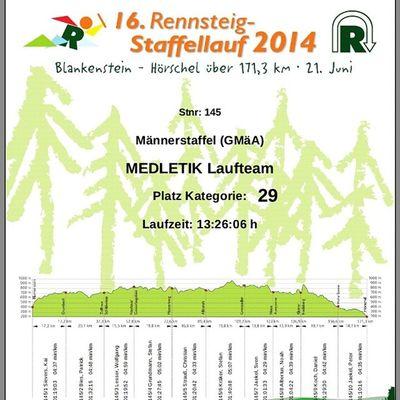 sau stark! @medletik_ Medletik Medletiklaufteam Rennsteigstaffellauf Rennsteig thüringen deutschland instarun trailrunning