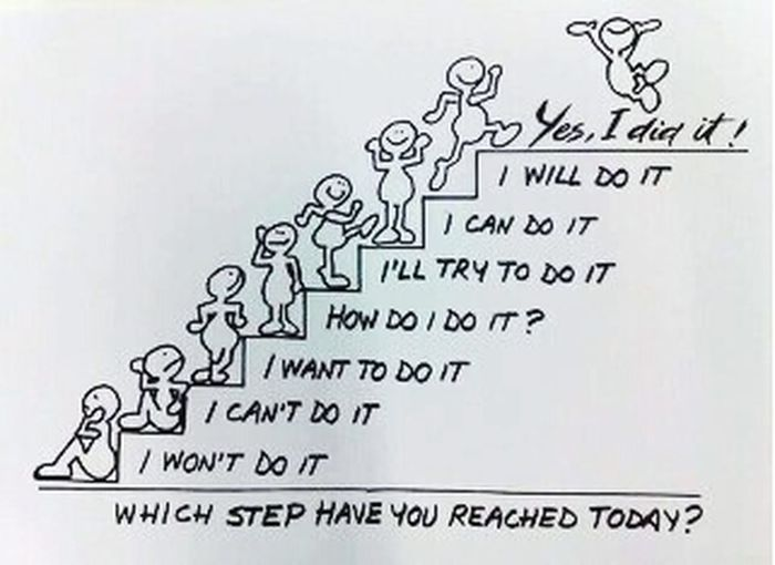 Which step are you