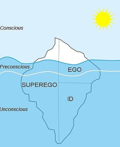 Freud Consciuos Unconscious Ego