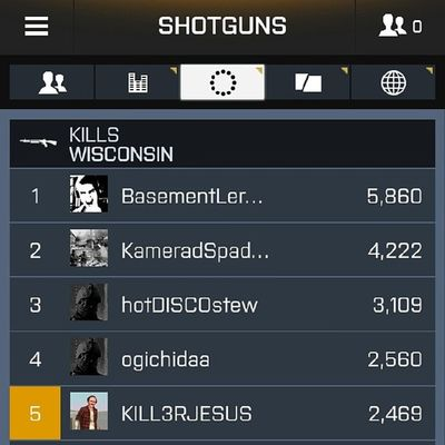 Top 5 total shotgun kills in the crappy state of Wisconsin. I dont know whether to celebrate or cry... Check out my youtube channel www.youtube.com/user/oKILL3RJESUSo Instagram Instagood Like Love bf4 gta battlefield battlefield4 gta5 follow4follow follow me okjo igaddict instalike 2014 picoftheday Xbox youtube grandtheftauto grandtheftauto5 illest dope Xbox1r4r nofilter life shotgun jesus