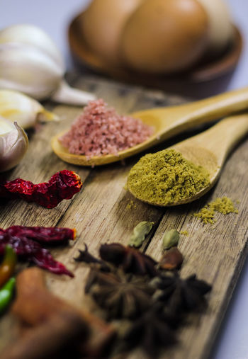 Food And Drink Food Spice Freshness Wood - Material Ingredient Selective Focus Indoors  Healthy Eating Kitchen Utensil Spoon Preparation  No People Close-up Chili Pepper Still Life Wellbeing Ground - Culinary Pepper Cutting Board Cardamom Wooden Spoon Red Chili Pepper Chopped
