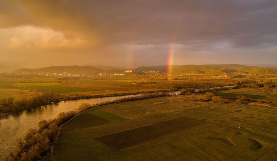 Rainbows and