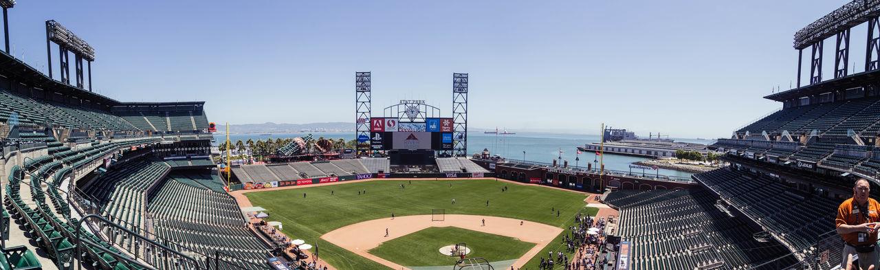 Panoramic image