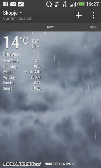 Rain Rain Day Hello World Myhome