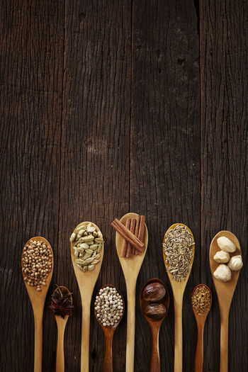 Spoon filled with assorted spices Chili Pepper Choice Food And Drink PEPPERCORN Rosemary Spoon Anise Candlenut Cardamom Choice Cinnamon Cumin Directly Above Fenugreek Food No People Paprika Pepper Seasoning Spice Still Life Top View Variation Variety Wood - Material
