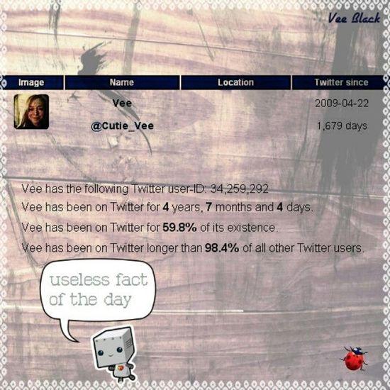 I'm bored... :-P Useless Fact Vee Twitter how long
