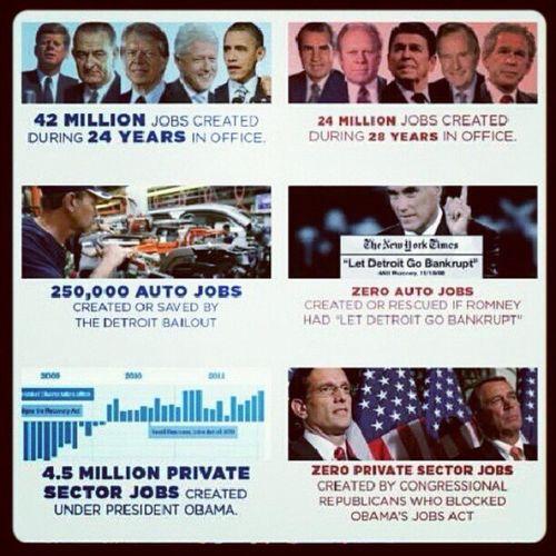 Aye Republicans ...TAKE THAT, TAKE THAT!!! Democrat Obama2012