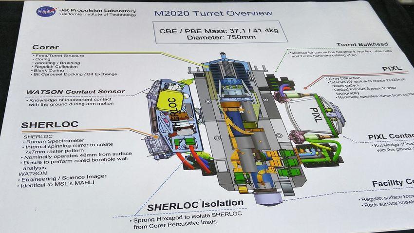 Mars Rover 2020 Drill