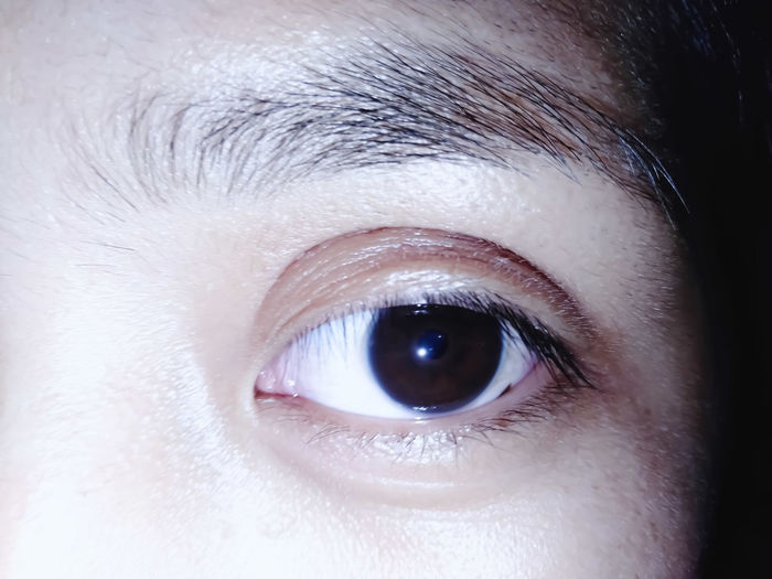 Sad eye Sadness