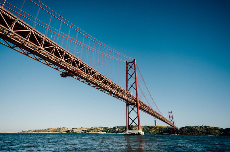 Water Sky Transportation Architecture Clear Sky Connection Sea Bridge Blue Low Angle View No People Built Structure Bridge - Man Made Structure Nature Day Travel Waterfront Copy Space Outdoors Alloy Bay Steel
