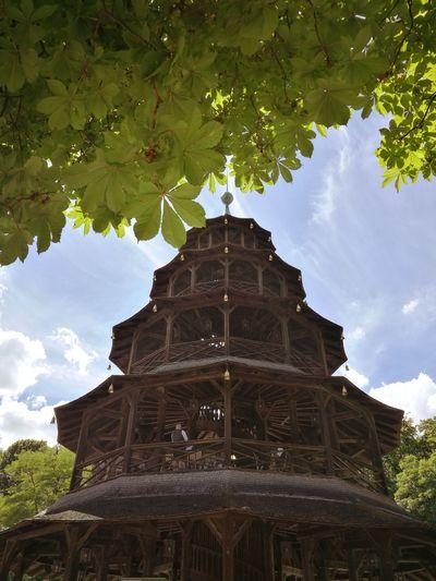 München MUN Munich Munich, Germany Beer Garden Chinese Tower
