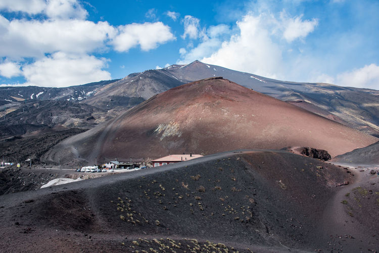 Scenic view of snowcapped mountains of etna against sky