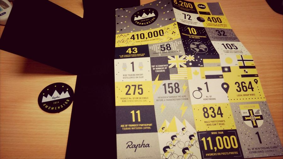 Bike Rapha Women100