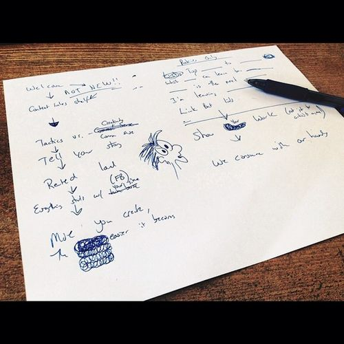 Every good presentation starts on paper. Vscofilm Showyourwork Dsp14