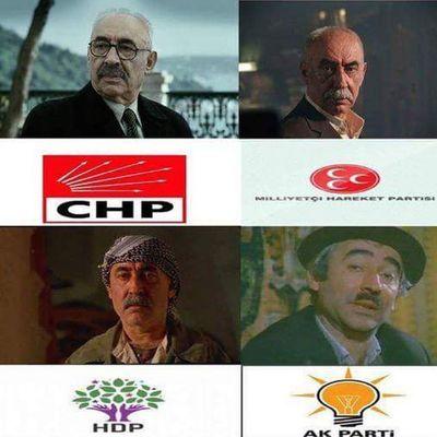 Chp MHP HDP Akp