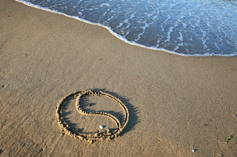 High angle view of sign on sand