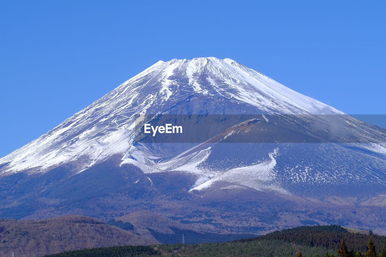 Scenic view of mt fuji against clear sky