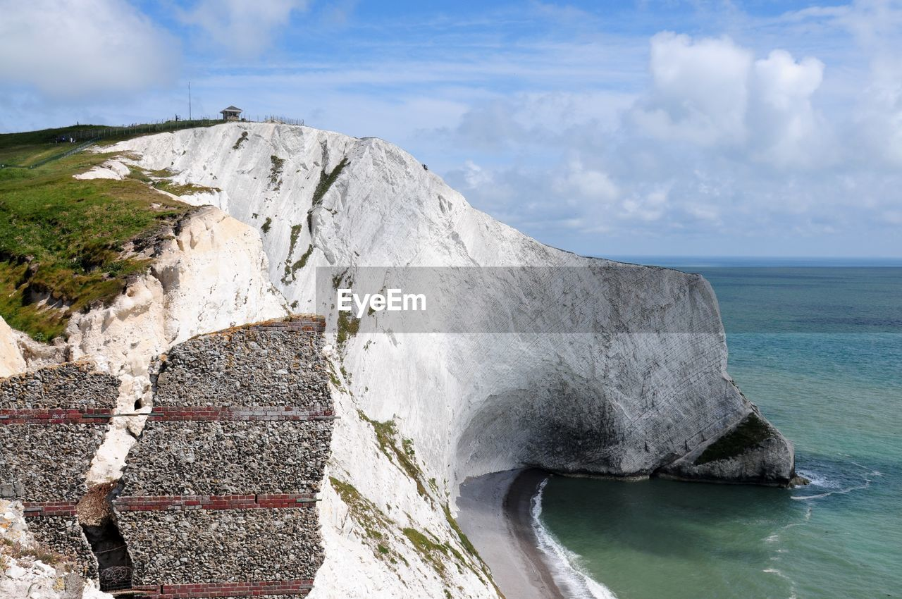Scenic View Of Cliff By Sea Against Sky