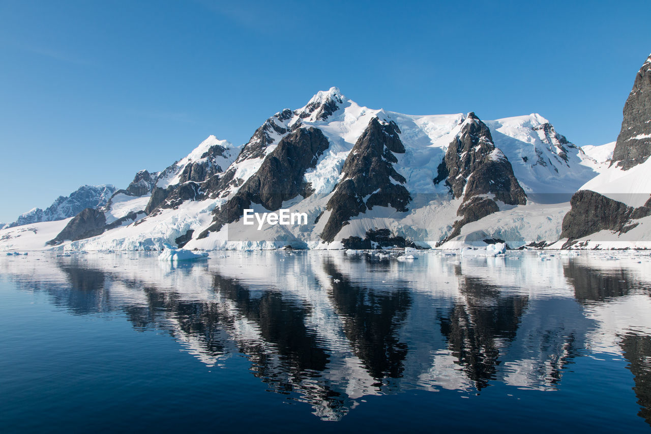 Scenic View Of Calm Lake By Snowcapped Mountains Against Clear Sky
