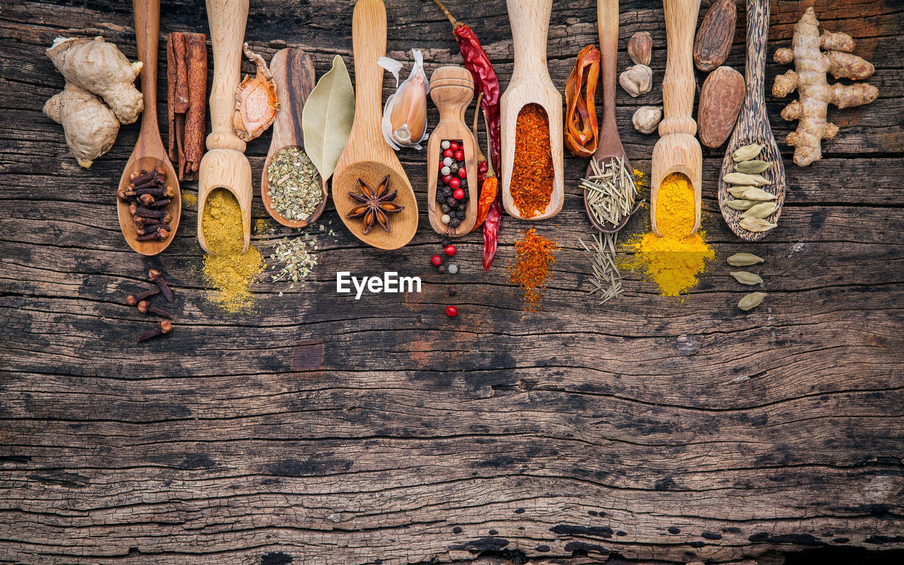 Directly above shot of spices on wooden table