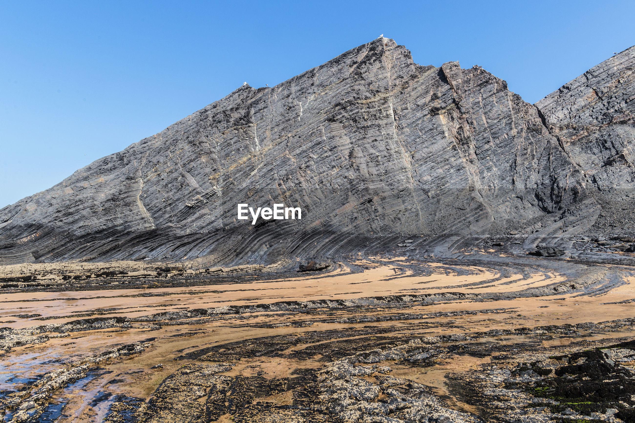 Rocky mountain range against sky