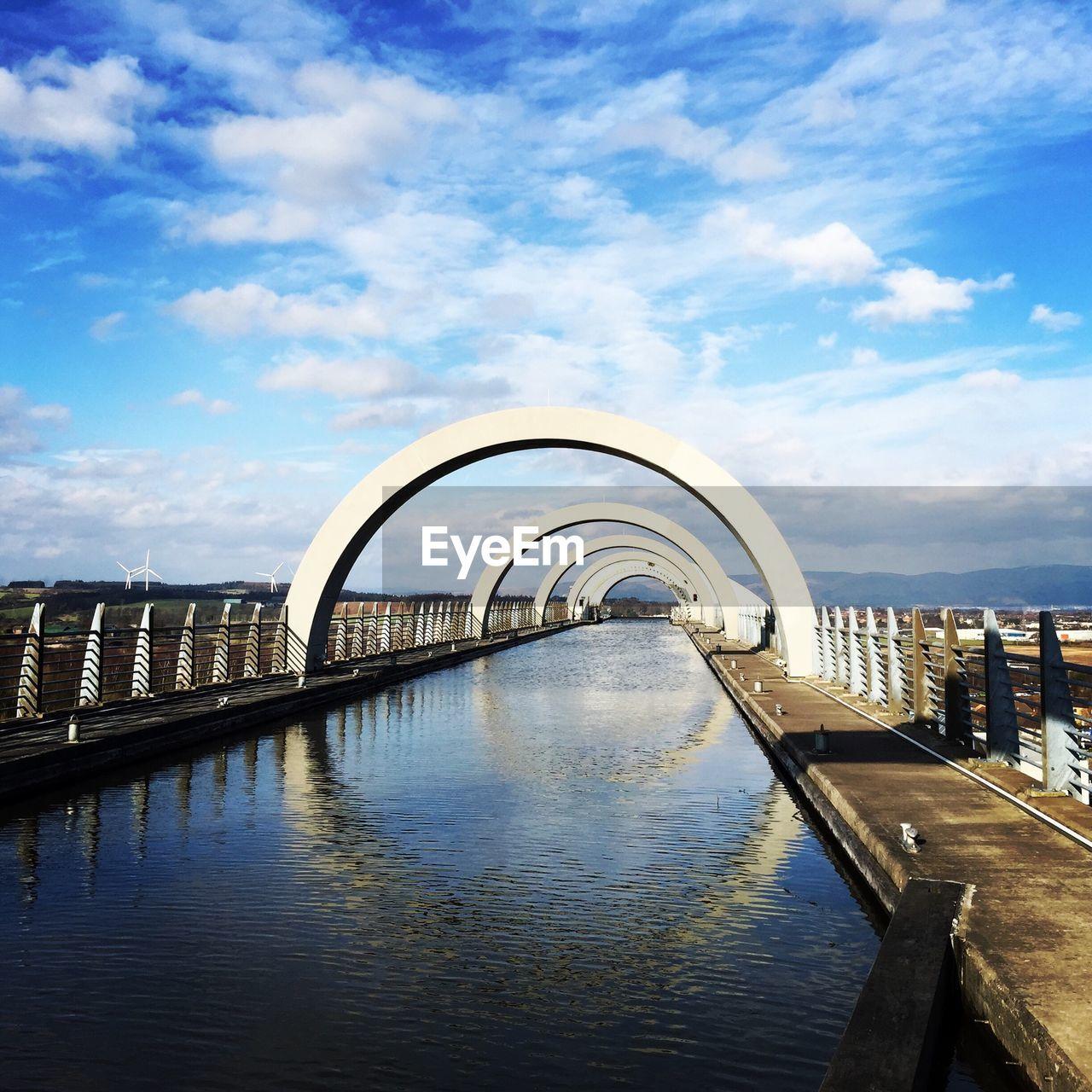 Falkirk Wheel Against Cloudy Sky