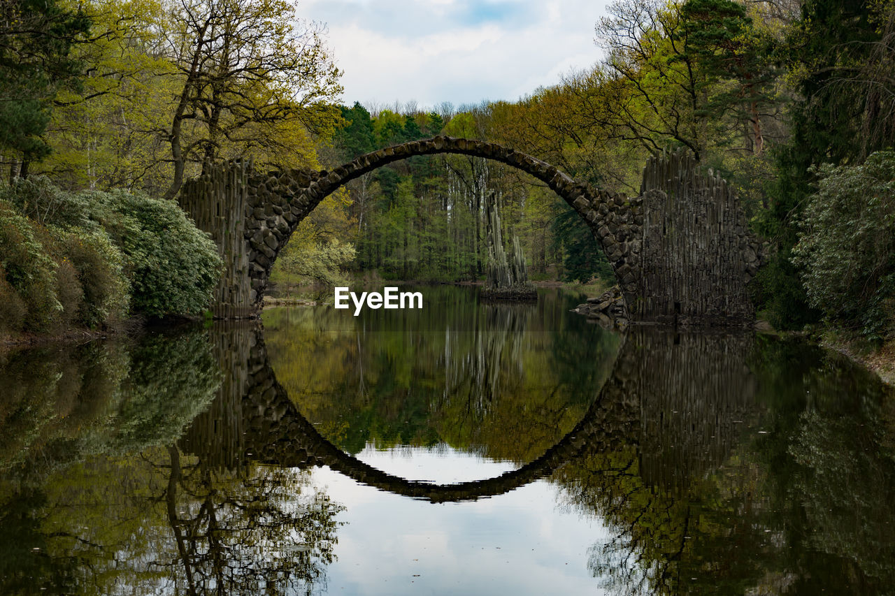 reflection, water, tree, bridge - man made structure, arch, nature, sky, day, no people, outdoors, tranquility, cloud - sky, symmetry, beauty in nature, architecture
