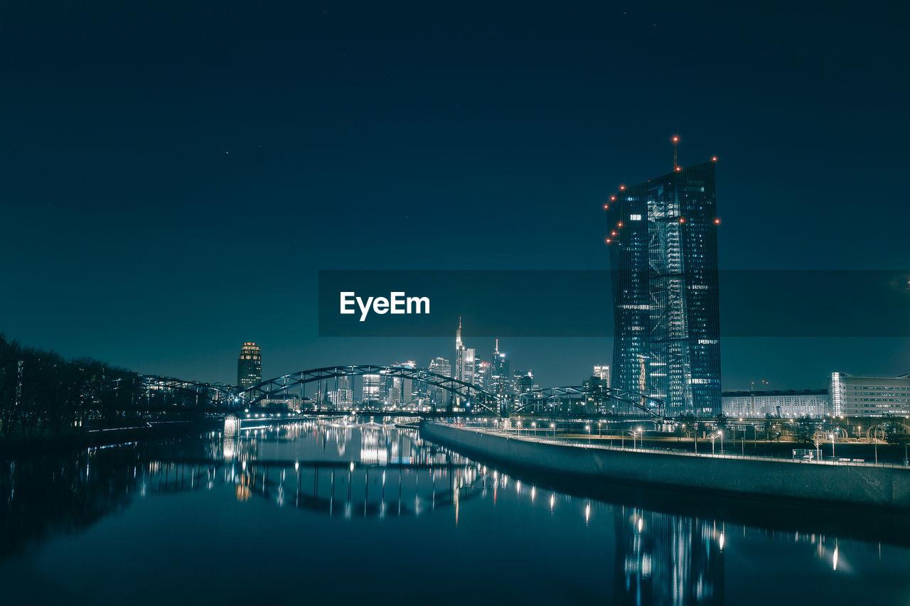 Skyline bridges and european centralbank
