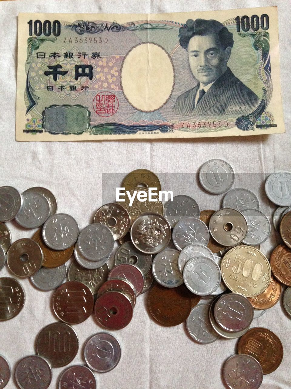 View Of Money