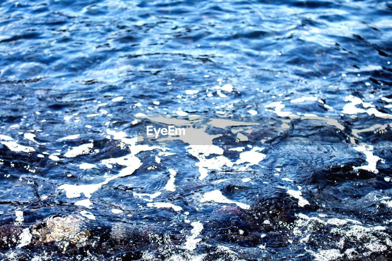 FULL FRAME OF WATER