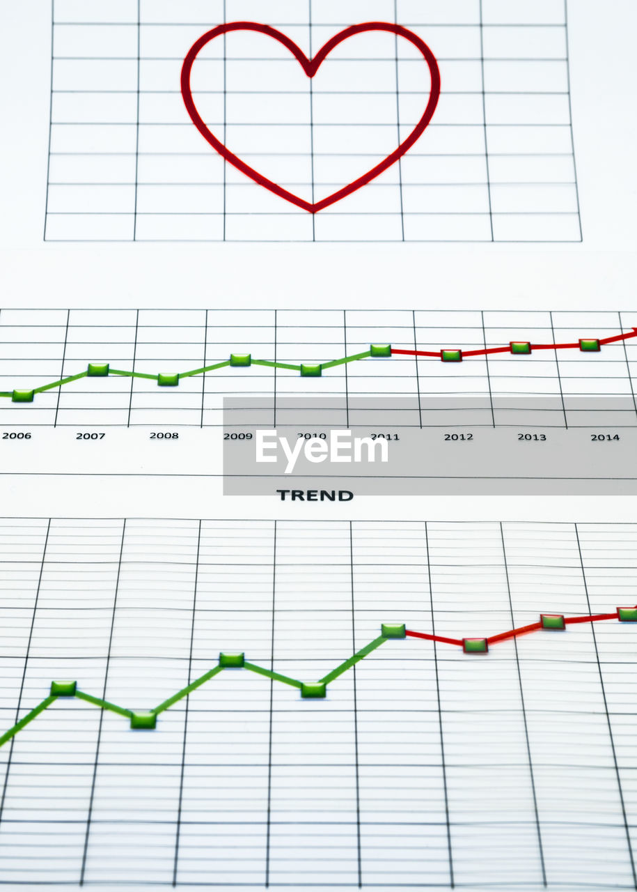 paper, indoors, communication, heart shape, text, diagram, positive emotion, no people, love, close-up, studio shot, graph, emotion, still life, business, number, western script, red, chart, full frame, analyzing, line graph, pulse trace