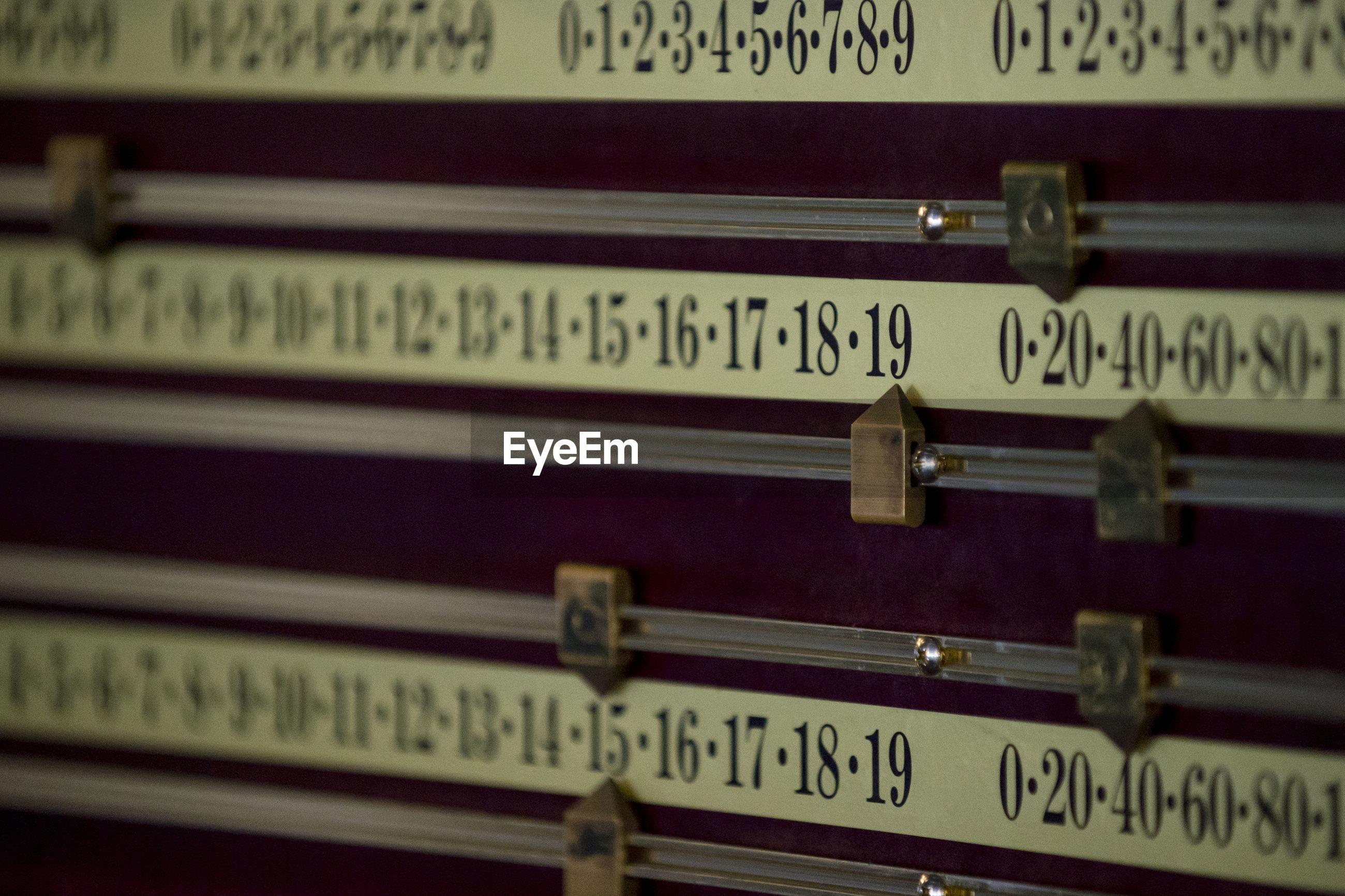 Close-up of snooker scoreboard