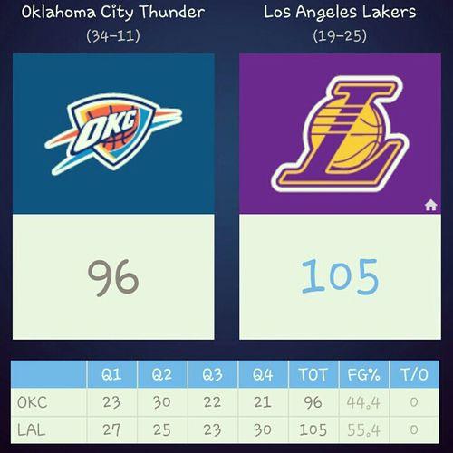 Lakers Beautiful Score