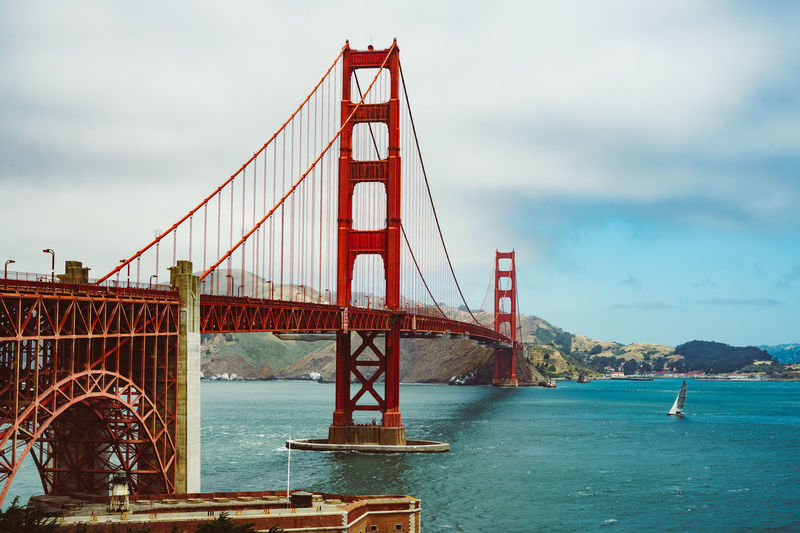 Golden gate bridge in city against sky