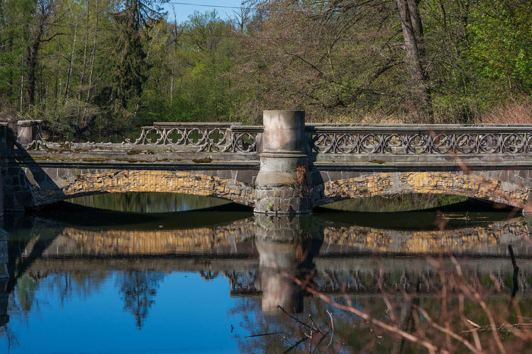 Water castle Koppitz in Poland, Old bridge. Water Castle Koppitz Poland Old Bridge Tree Water Reflection Plant Nature Connection Forest Tranquility Day Bridge Bridge - Man Made Structure No People Beauty In Nature Scenics - Nature Railing Lake Non-urban Scene Tranquil Scene Land Outdoors