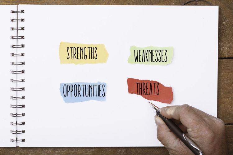 Communication Text Word Header Headline Title Copy Swot Matrix List Business Process Management Engineering Strength Weakness Opportunity Threat