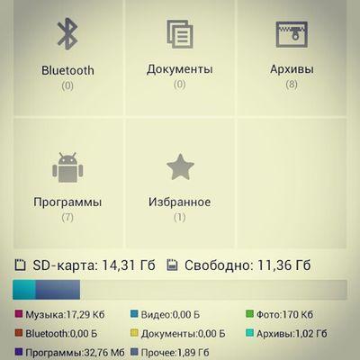 Поставил на Galaxynexus  Miui , испытываю какое-то чувство эйфории от интерфейса. китайцы молодцы Android