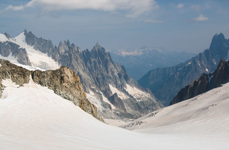 Scenic view of monte bianco snowcapped mountains against sky