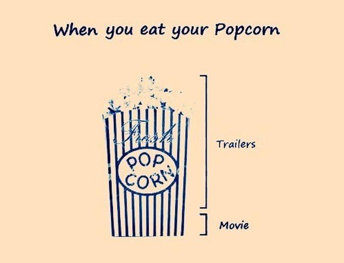 Great true! Popcornfacts
