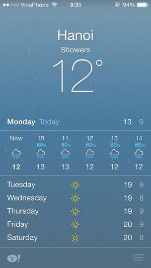 Cold RainyDay chẳng muốn ra khỏi nhà ? Being Lazy ???