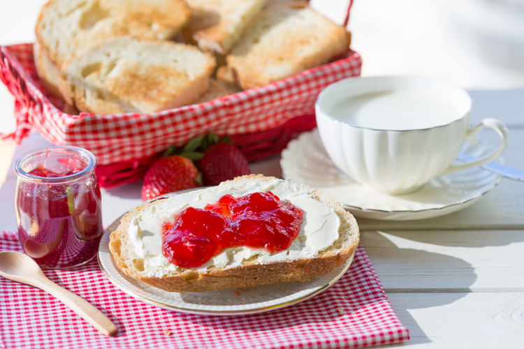 Baked Bread Breakfast Checked Pattern Close-up Cup Drink Eating Utensil Food Food And Drink Freshness Indoors  Kitchen Utensil Meal No People Plate Preserves Ready-to-eat Refreshment Still Life Strawberry Jam Sweet Food Table Tablecloth Tea Cup
