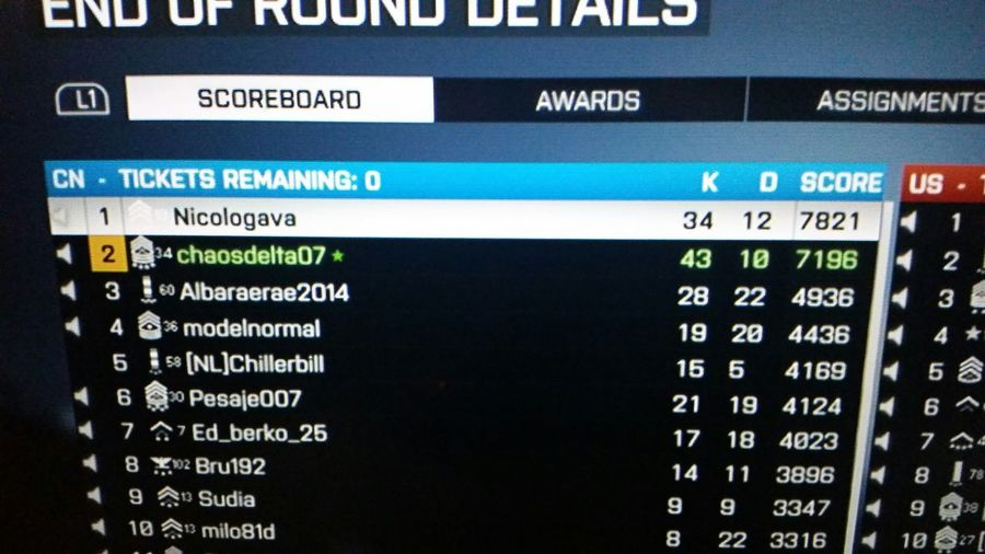 Definitely my best score ever. PS4 Battlefield 4 Gamer