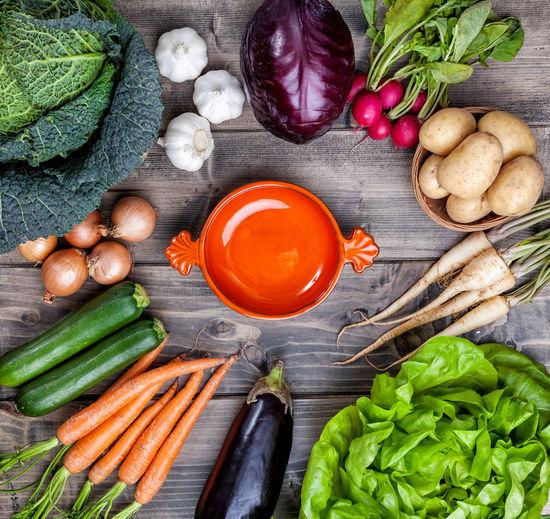 Directly above shot of fresh vegetables