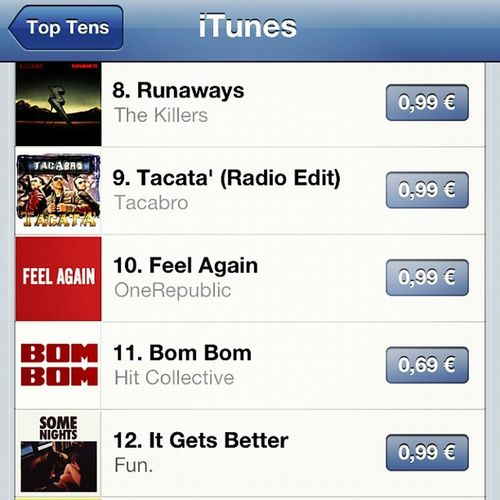Feelagain is already 10 on iTunes Hungary!! :D We need a concert here ;) @eddieray @brentkutzle